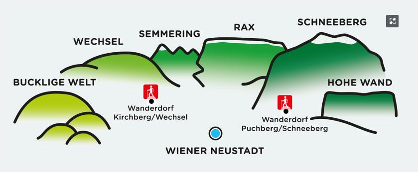 wiener-alpen